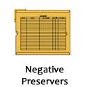 Negative Preservers